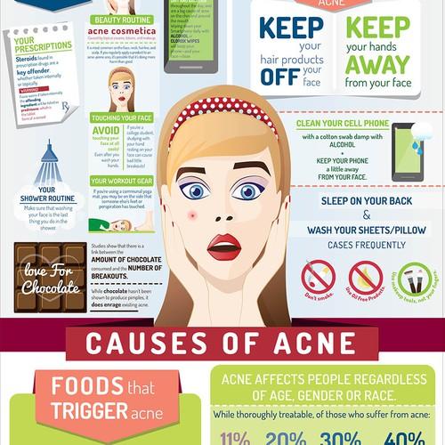 Be Creative! Create an Innovative Acne Infographic!