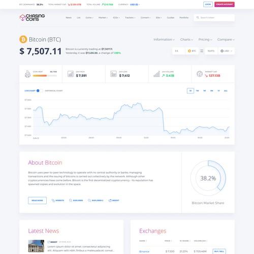 Shiny new UI for Informational Crypto Website