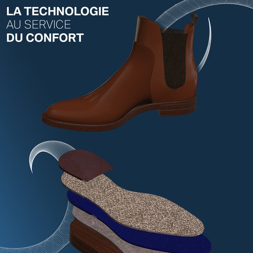 Presentation of shoes in 3D
