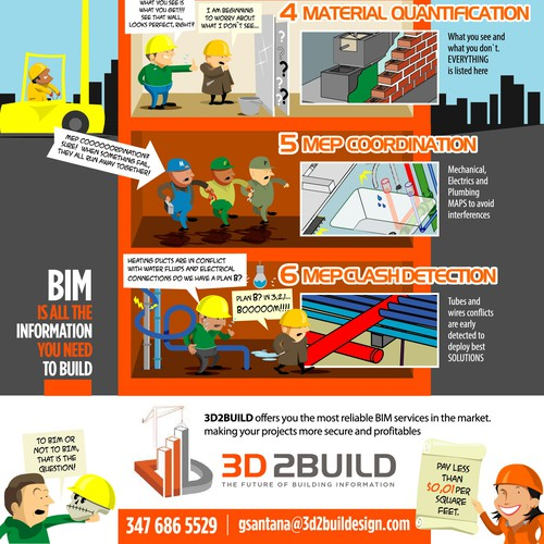 award winning infography