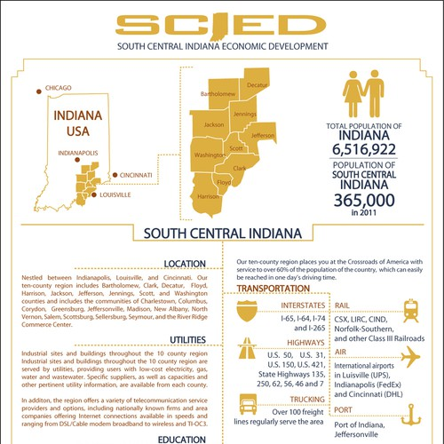 Economic Development Promotion Piece for SCI
