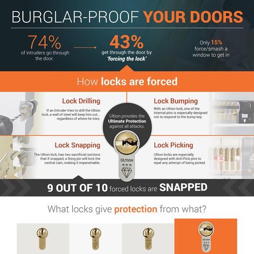 Burglaring Infographic