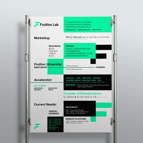 Fruition Lab Poster