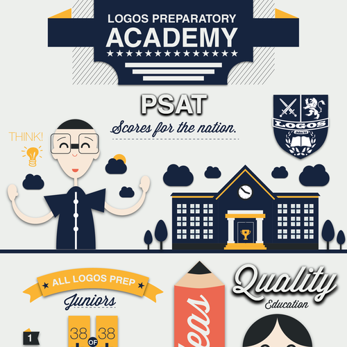 Education´s Infographic