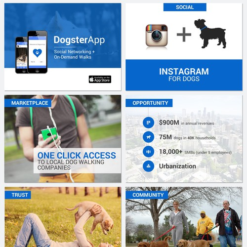 Presentation for DogsterApp