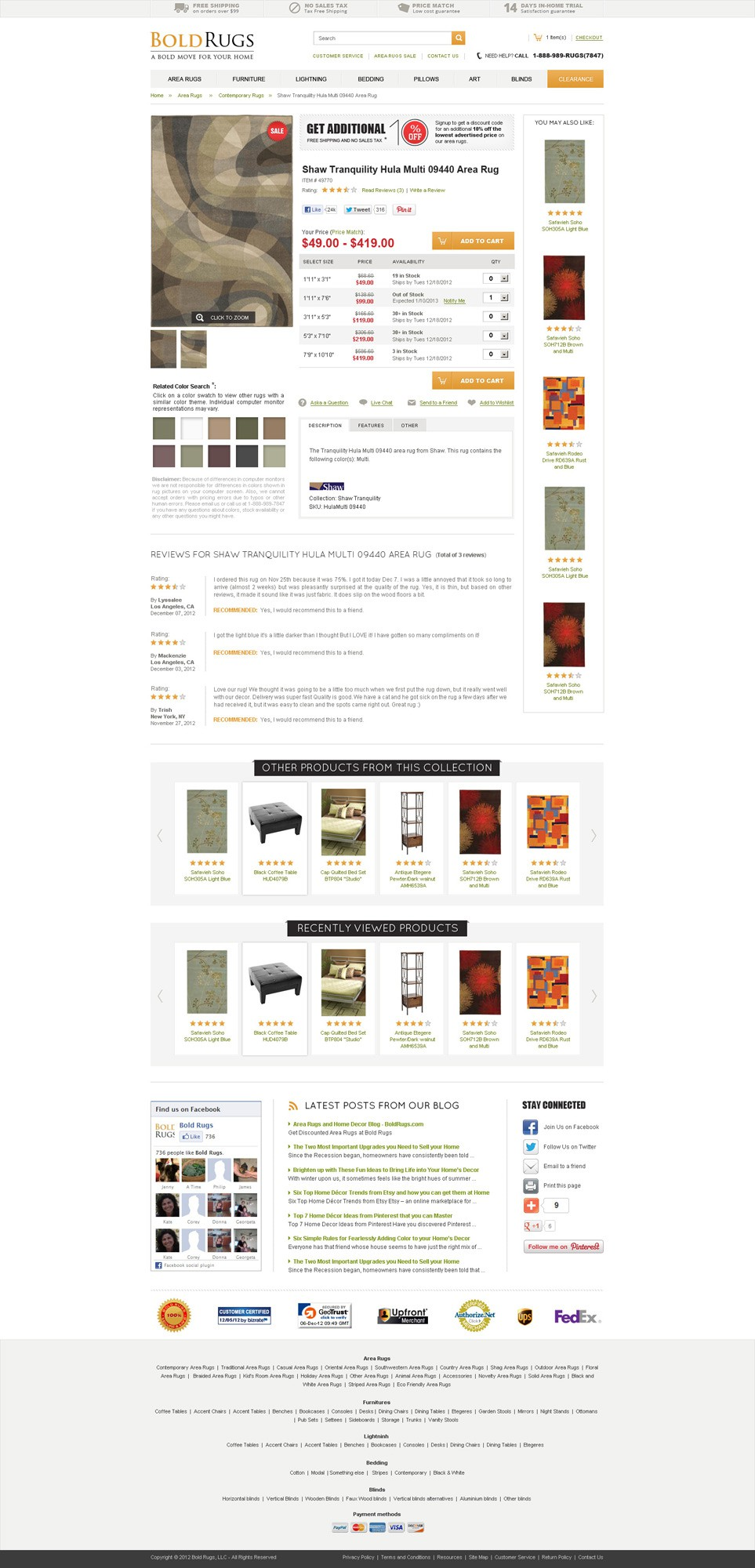 Website Redesign for Home Decor E-Commerce Website