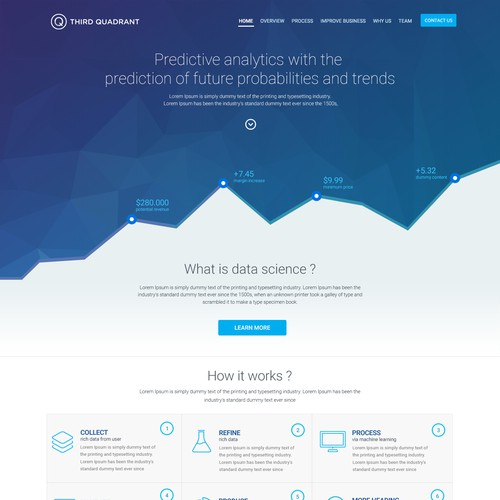 Landing Page Design for a Tech Startup