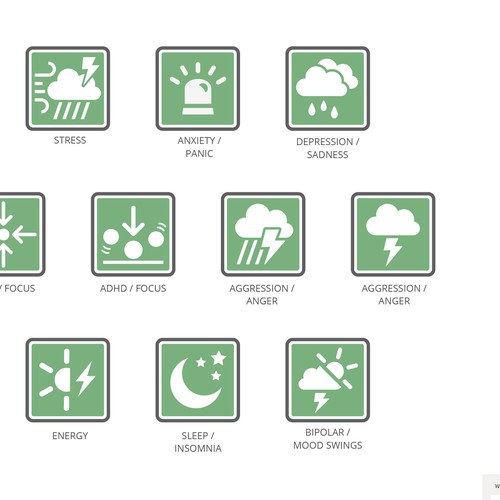 Icons for mental health moods