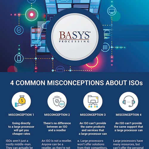 4 Common Misconceptions About ISOs