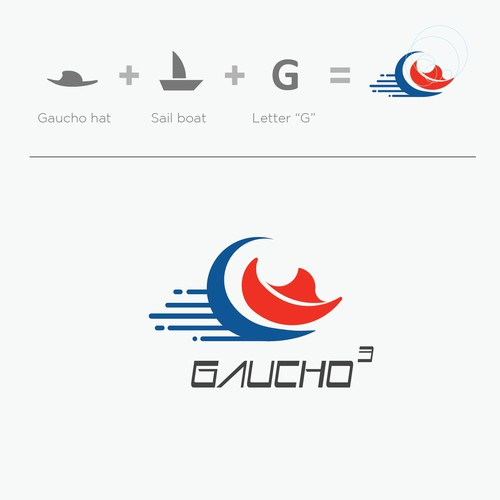 Logo concept for Race Sailing Boat