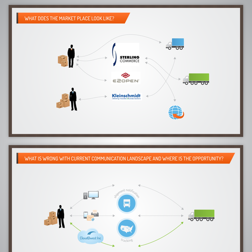 Powerpoint presentation, infographic style