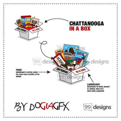 """""""Chattanooga in a Box"""" Logo"""