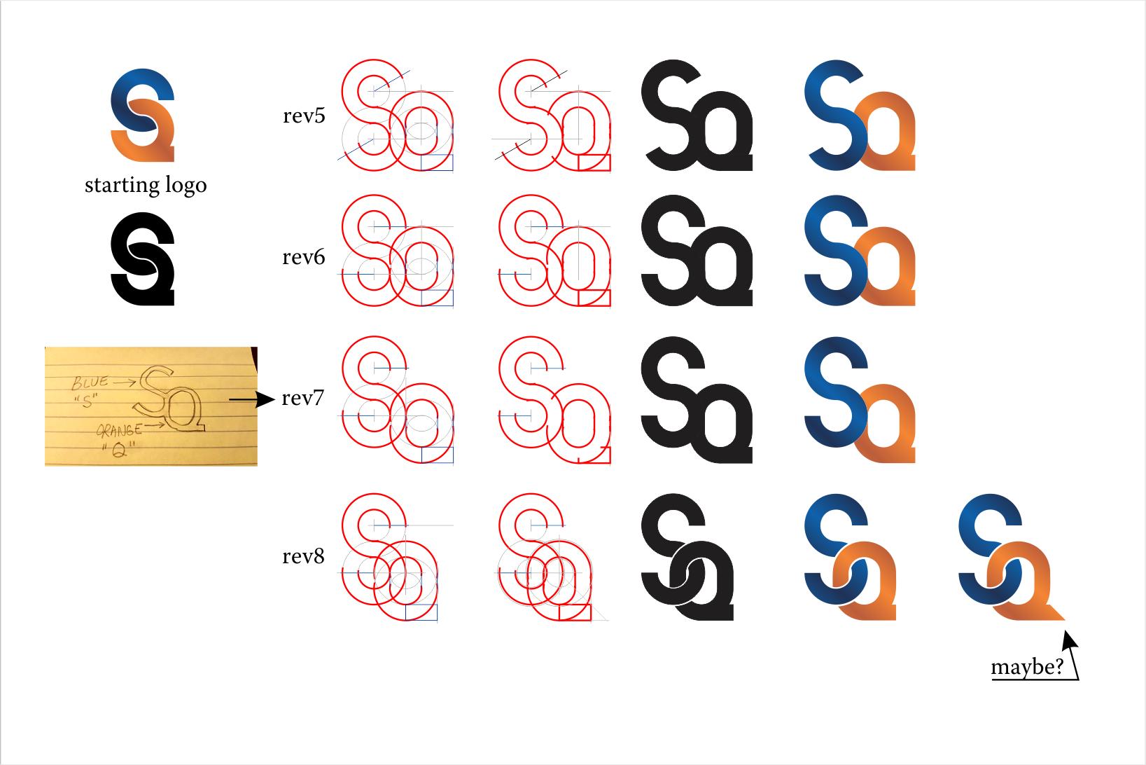 Storti Quality Logo Design
