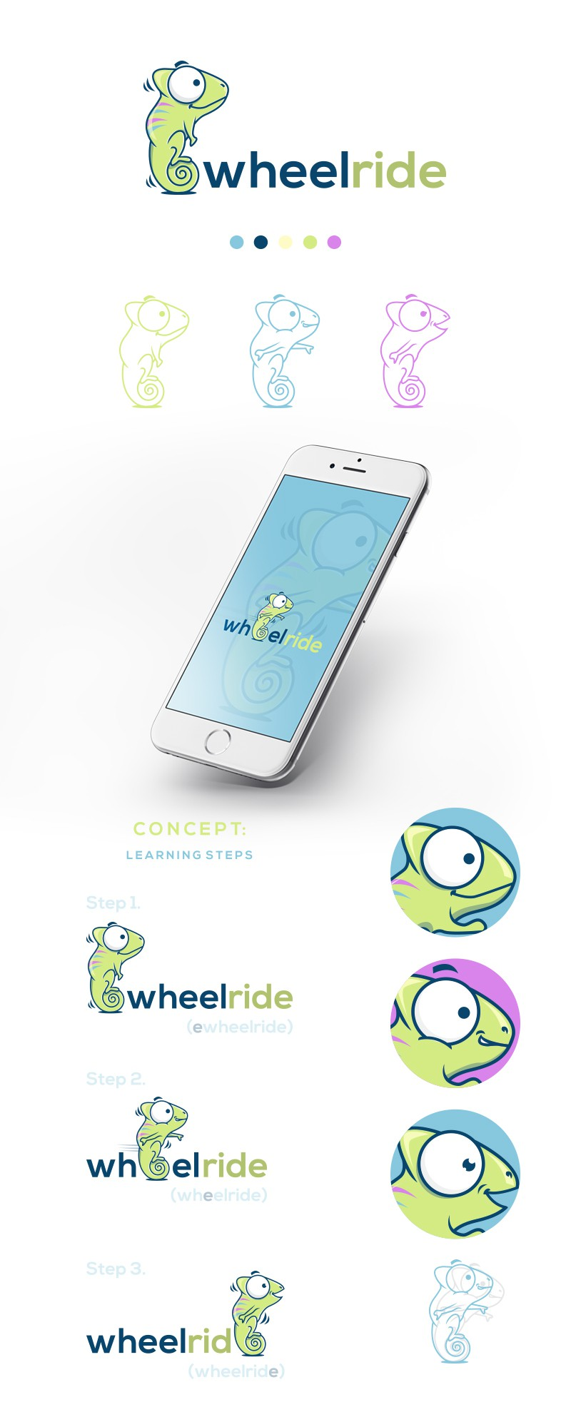 Create a fresh, cool and eye-catching logo for our e-wheel company wheelride