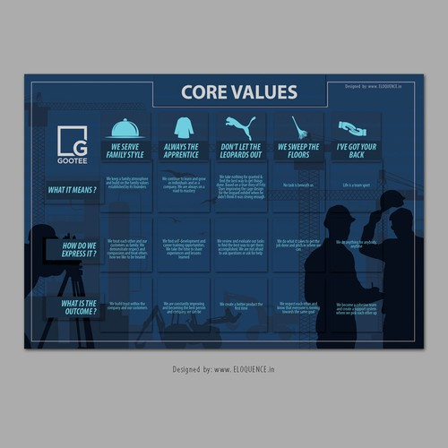 Gootee core value poster