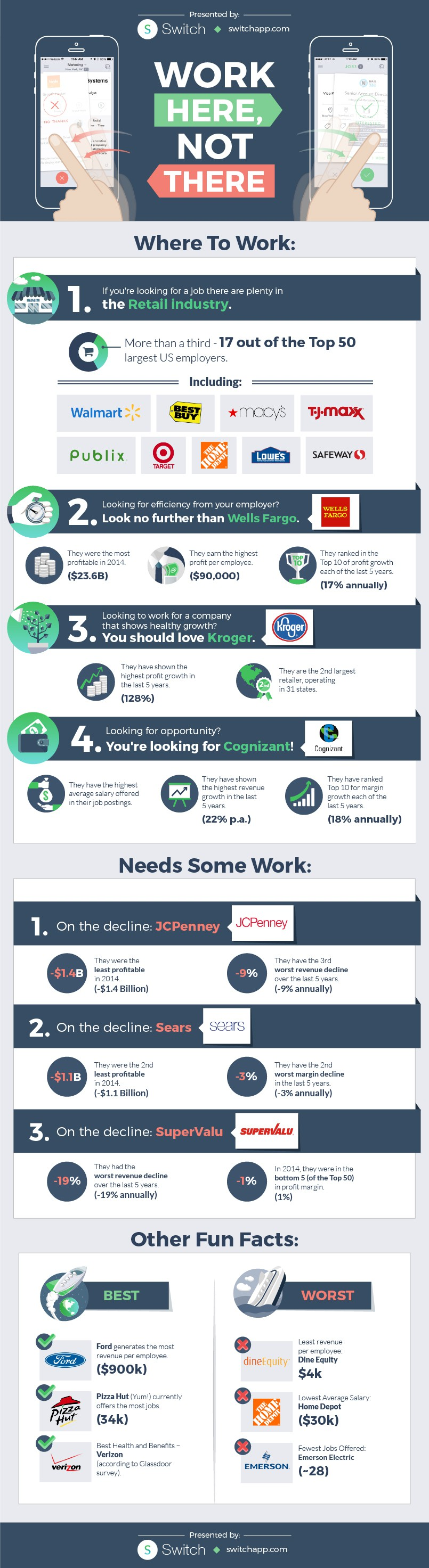 """Infographic - """"Best & Worst Companies To Work For"""""""