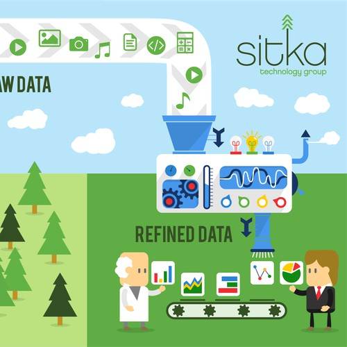 Sitka Technology Group