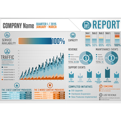 Create a service report for a support company