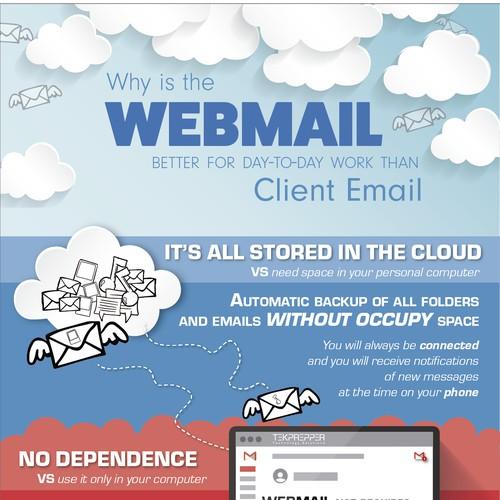 Webmail infografia