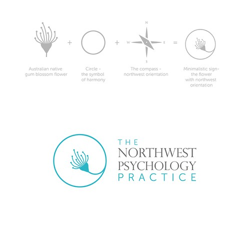 Logo for The Northwest Psychology Practice