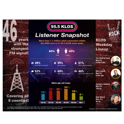 Create a cool infographic for one of the biggest rock stations in the world!