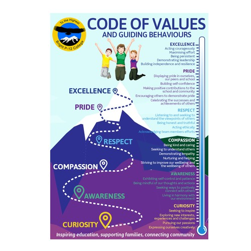 bright p12 code of values poster