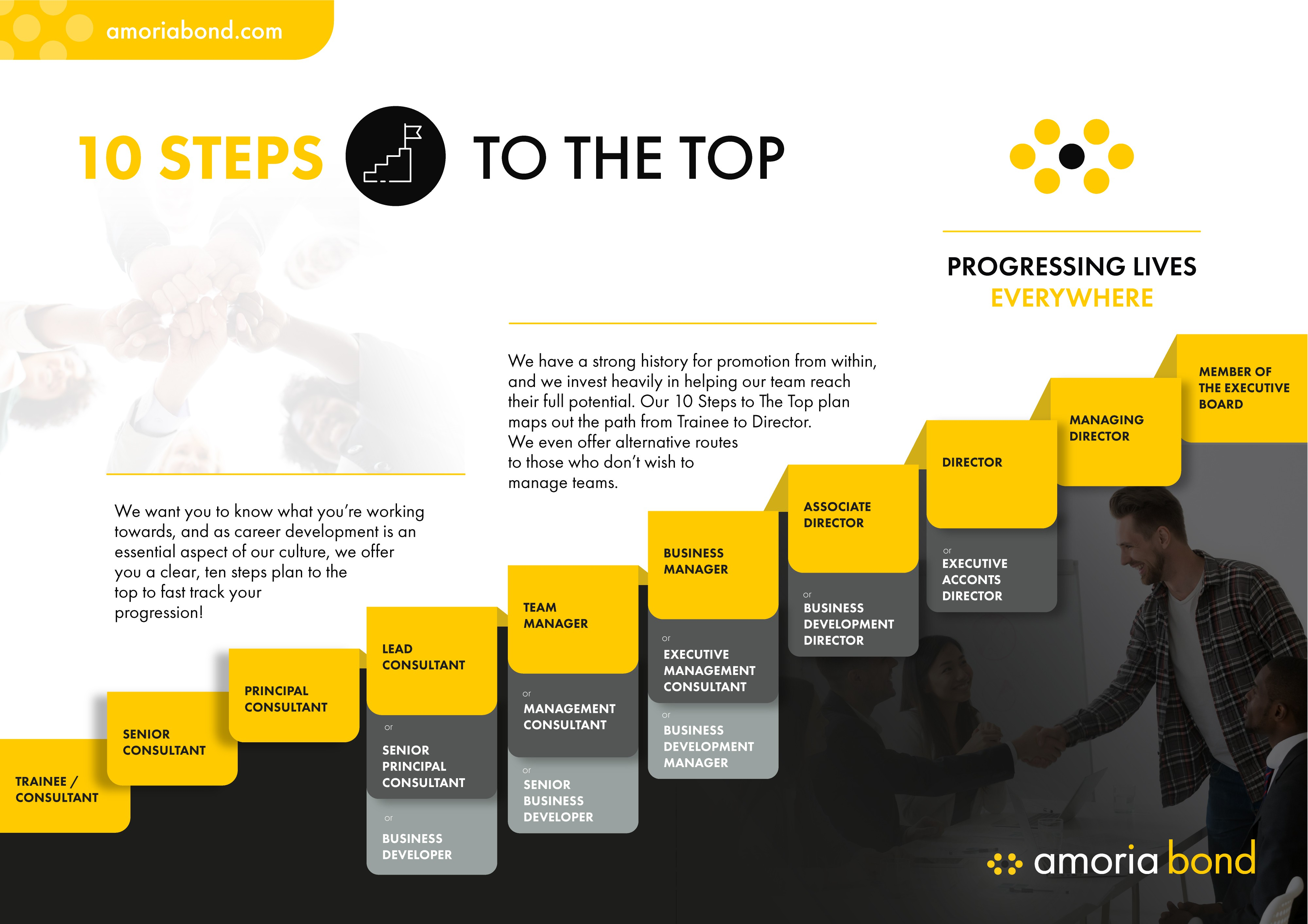 Create a new version of the 10 Steps info graphic