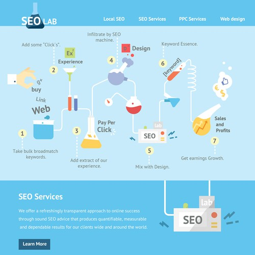 SEO Company Needs an Info-graphic Style Webdesign