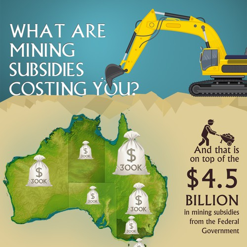 Design a mining subsidies graphic