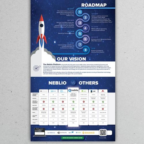 Infographic for NEBLIO