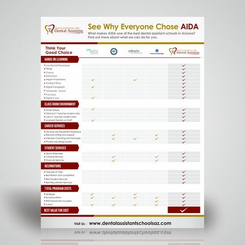 Flyer Chart AIDA
