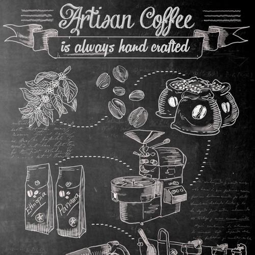 Mr Espresso Mural Story
