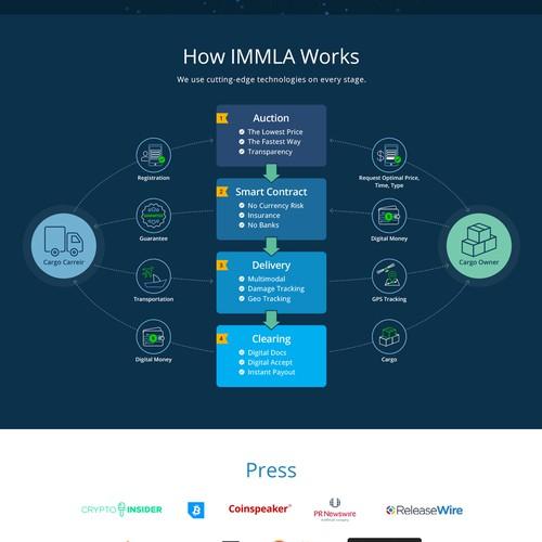 Web Page Design for IMMLA