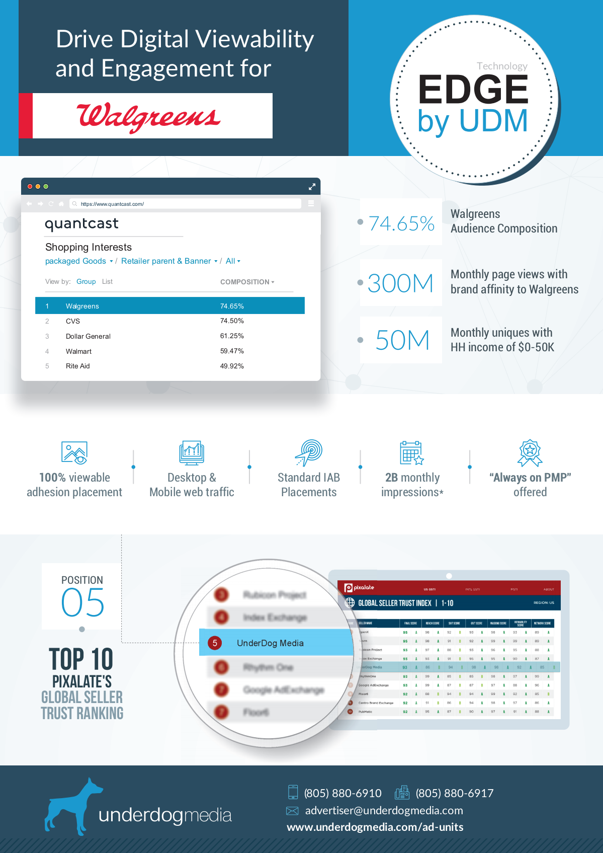 Walgreens Partner One-page