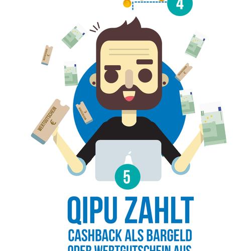 infographics for qipu.de
