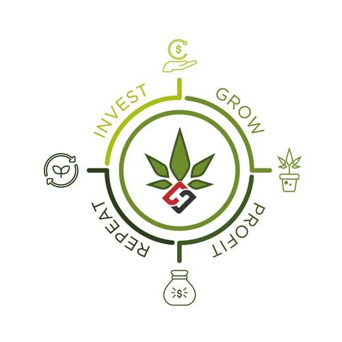 Medical cannabis diagram