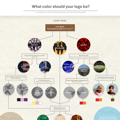 "Infographic concept for ""What color should your logo be?"""