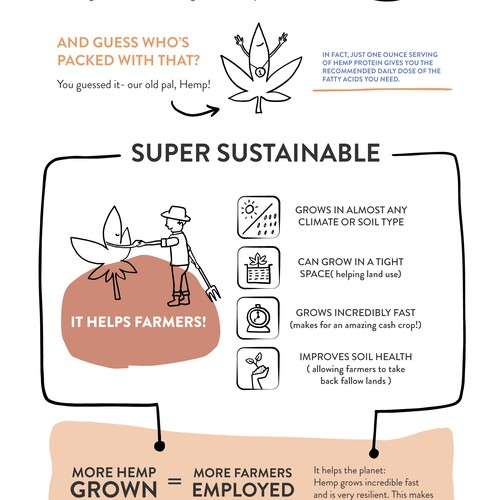 Fun infographic explaining the benefits of hemp