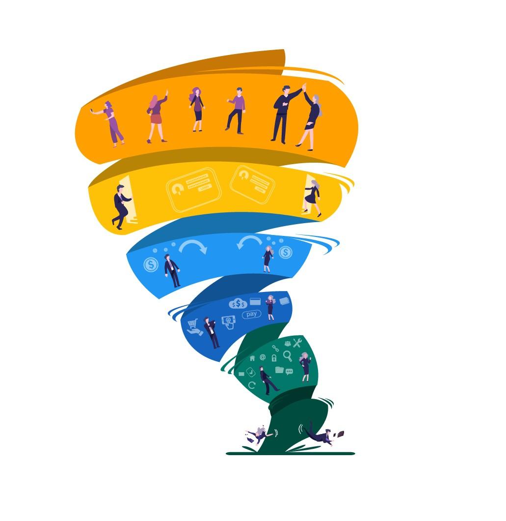 Create our Online Marketing Tornado model