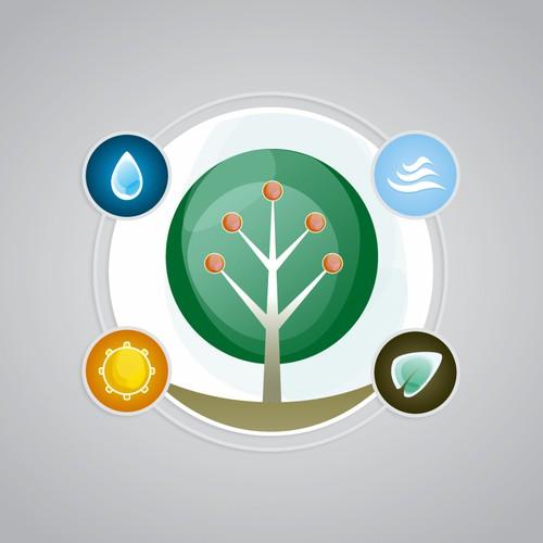 Garden Themed Icon Set