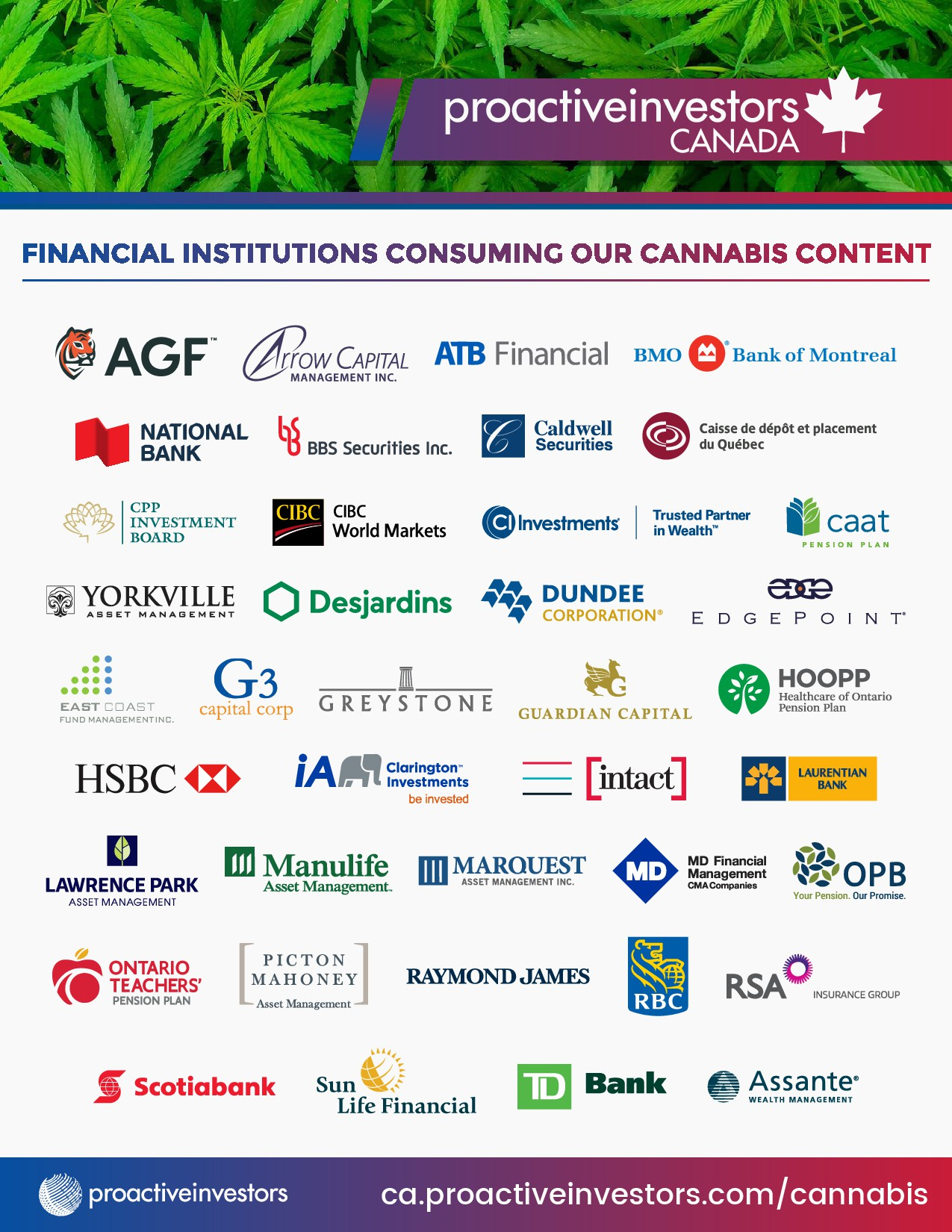 Financial Institutions One Pager