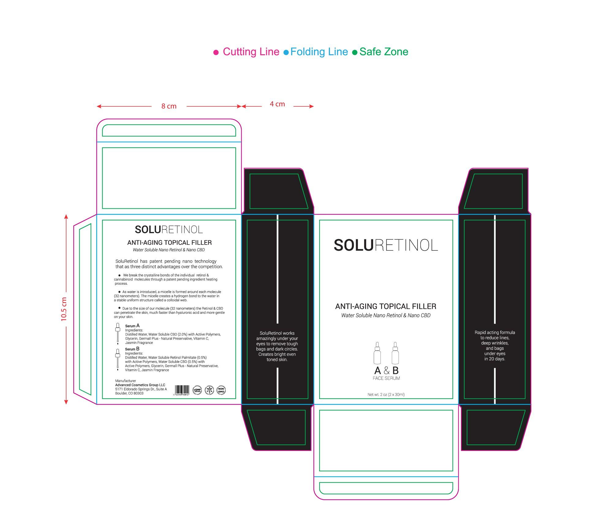 GUARANTEED WINNER - SoluRetinol - Anti-aging Serums