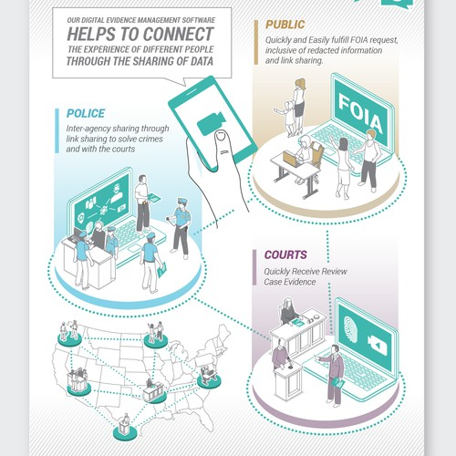 Connection Infographic