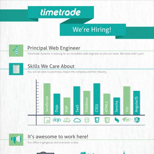 Fun Job-Posting Infographic