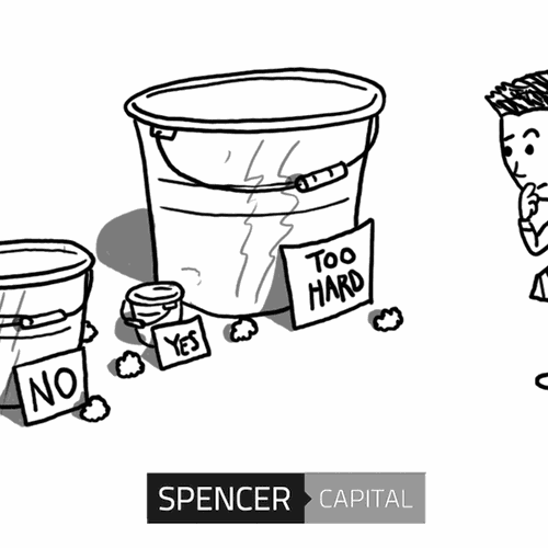 Three Buckets Illustration