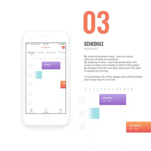 Digital blinds - a smart home application