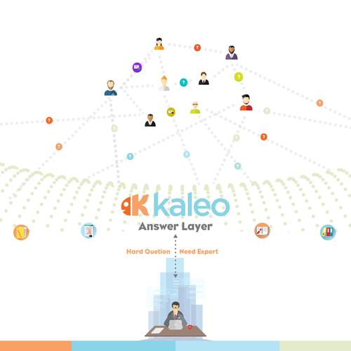 Kaleo Infographic