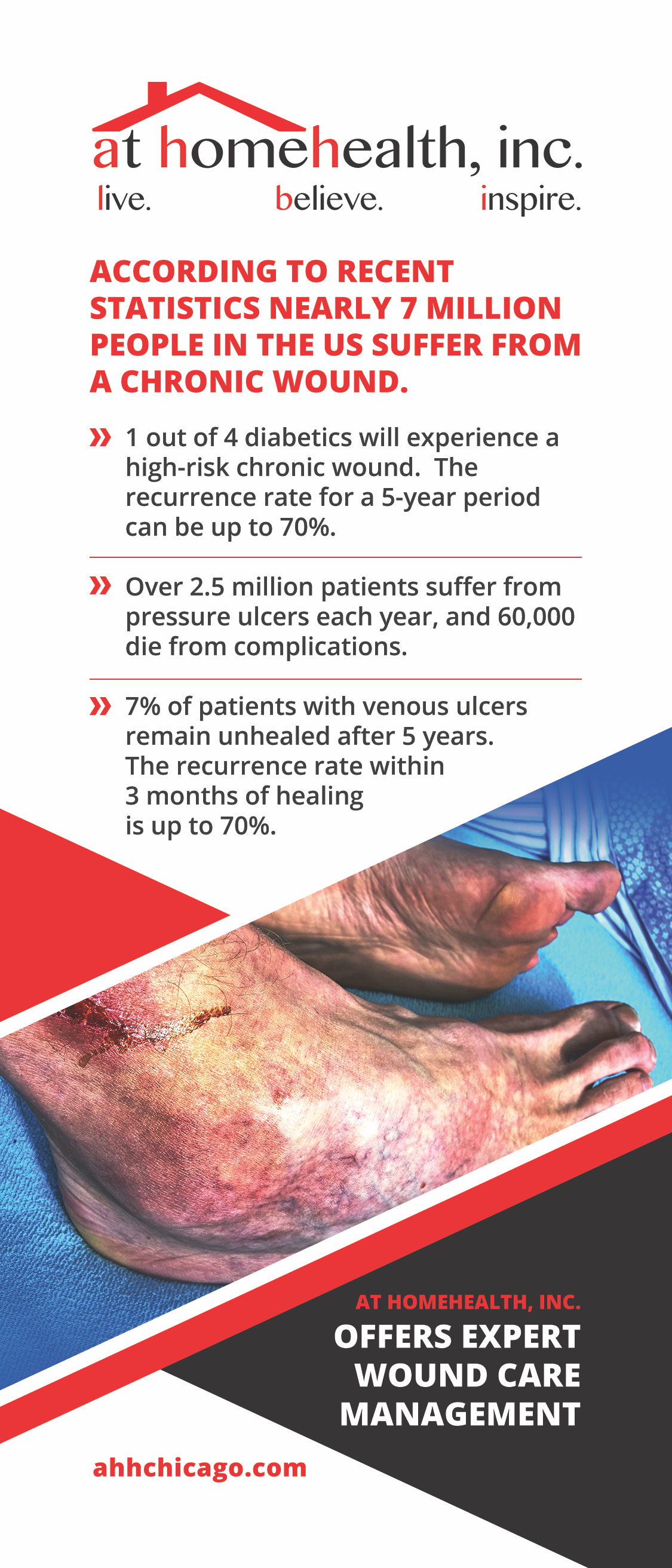 Wound care rack card