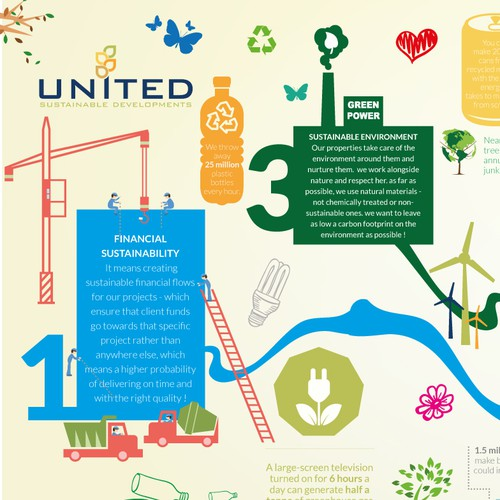Create an eye catching compendium of information on sustainable living