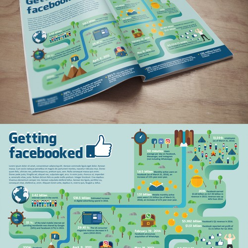 Getting Facebooked